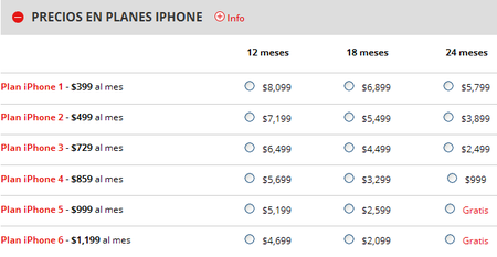 Planes iPhone para iPhone 5 16 GB Iusacell