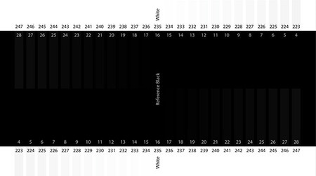 Calibración TV