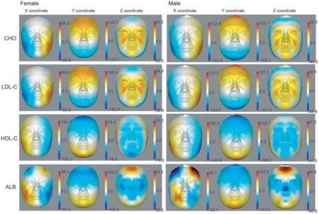 Puedes ocultar tu edad a todos... menos a este algoritmo que te mira la cara