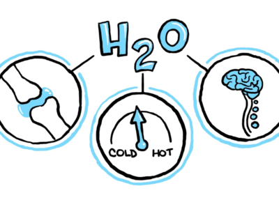 Este vídeo nos explica por qué es importante mantenernos hidratados