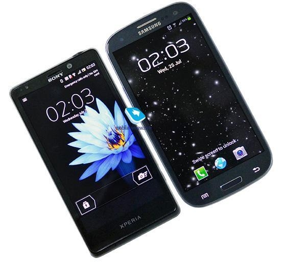 Sony Xperia Mint vs Galaxy SIII