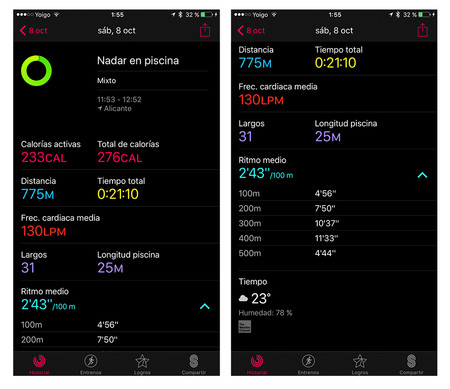 Analisis Apple Watch Series 2 Applesfera Entrenamiento Actividad