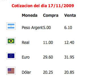 Peso uruguayo