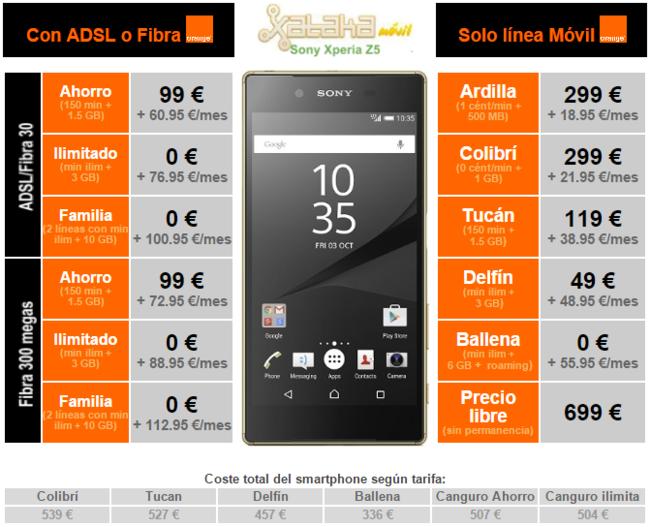 Precios Sony Xperia Z5 y Xperia Z5 Compact con Orange