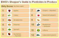 Los vegetales con mayor carga de pesticidas