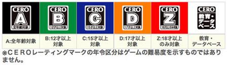 Calificación CERO
