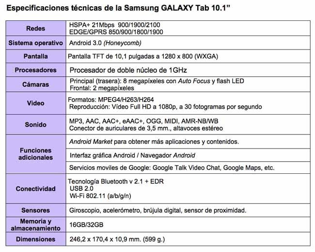 galaxytab101specs.jpg