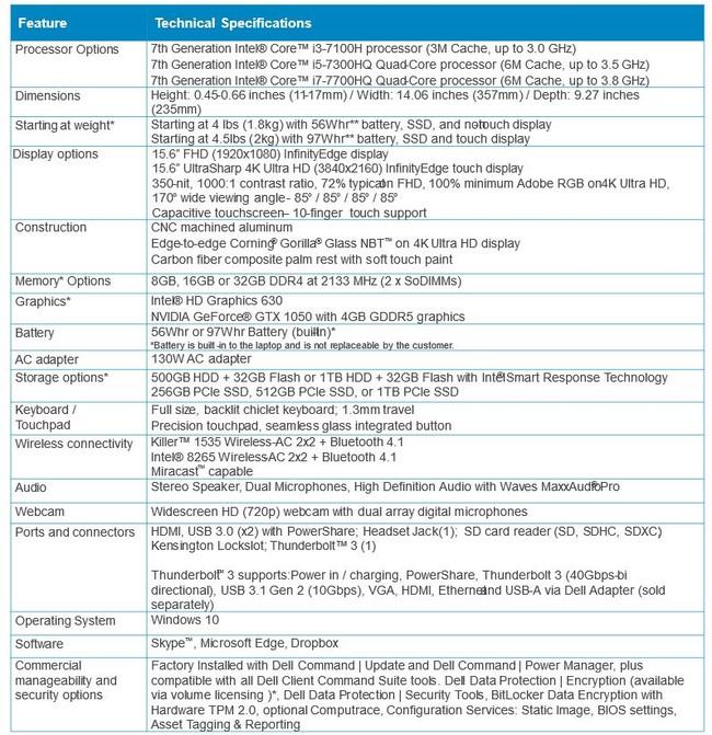 Dell Xps 15 Full Tech Specs