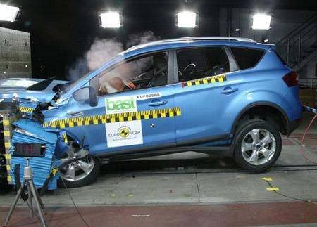 Ford Kuga - EuroNCAP