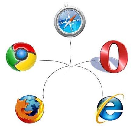 Sincronización entre diferentes navegadores