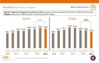 La publicidad online y un esperado incremento en 2014