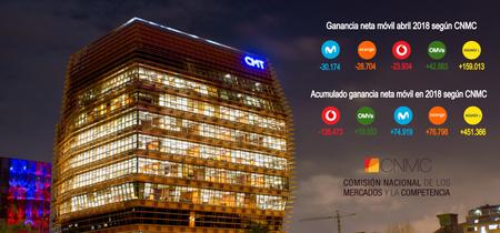 MásMóvil arrincona a Movistar, Vodafone y Orange, que vuelven a empeorar su tendencia en pérdida de líneas móviles