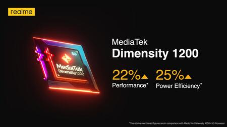 Dimensity