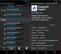 Aparecen benchmarks del Samsung Galaxy S3
