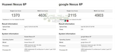Nexus 6p Vs Nexus M1