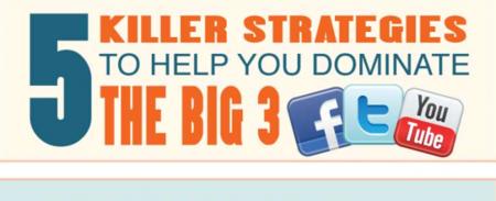 Cinco estrategias para sacarle provecho a las redes sociales, infografía