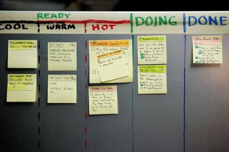 Productividad y móvil: las mejores aplicaciones y técnicas para gestionar listas de tareas