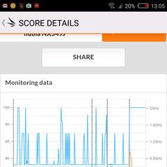 Foto 8 de 12 de la galería nubia-z11-minis-benchmarks en Xataka Android