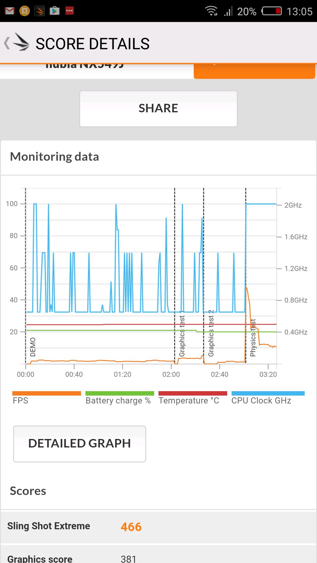 Foto de Nubia Z11 miniS, benchmarks (8/12)