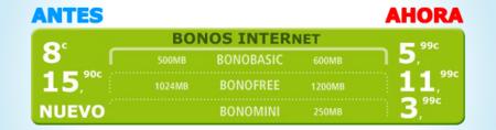 Eroski Móvil mejora con creces sus bonos de datos