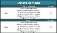 Apúntante al reto de abdominales isométricos: Semana 8 (y X)