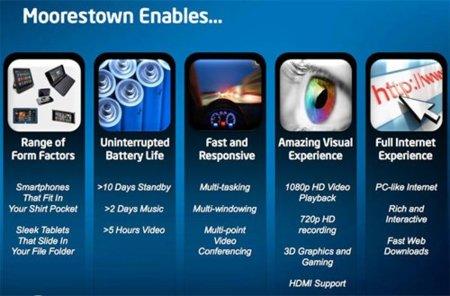 Intel Moorestown debuta oficialmente con la serie Z6XX, con soporte Android y MeeGo