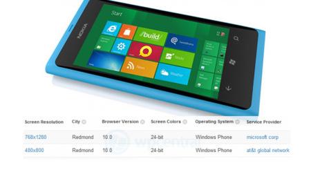 Windows Phone 8 permitirá más variedad en la resolución de pantalla