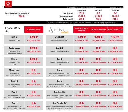Precios Iphone Xr 64gb Con Tarifas Vodafone