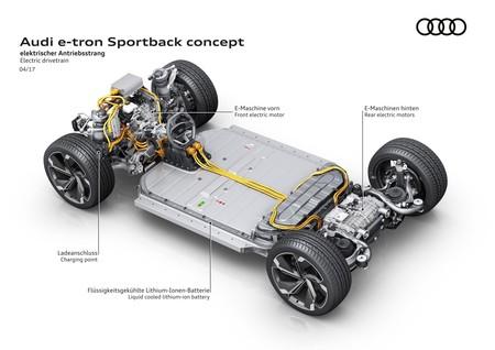 Audi E Tron Sportback 2017 24