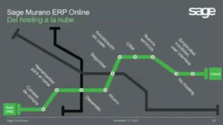 Sage Murano ERP Online