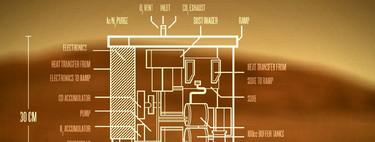 Así es MOXIE, el dispositivo de la NASA para fabricar oxígeno en Marte