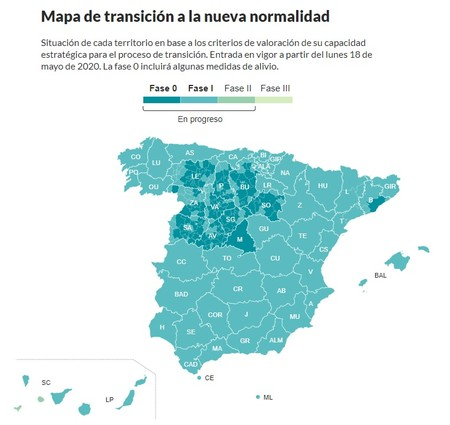 Mapa Transicion