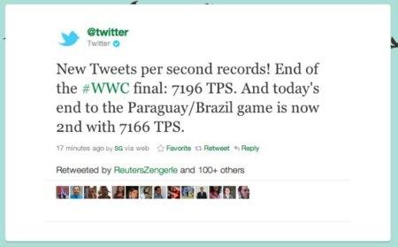 La final de la copa mundial femenina de fútbol rompió récords en Twitter