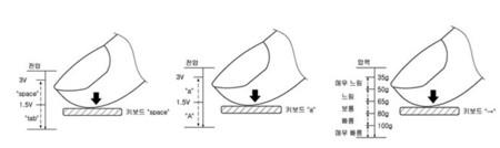 Diferencia de presión y equivalencia en voltaje