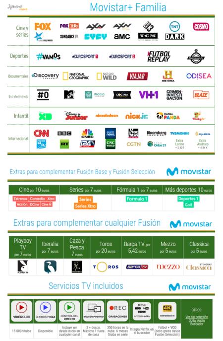 Canales Movistar Television