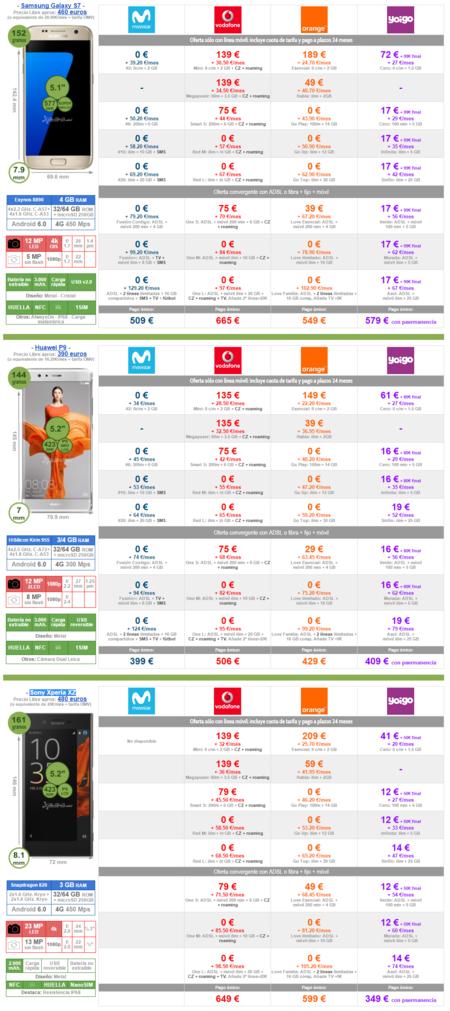 Mejor Precio Samsung Galaxy S7 Sony Xperia Xz Y Huawei P9 Con Pago A Plazos