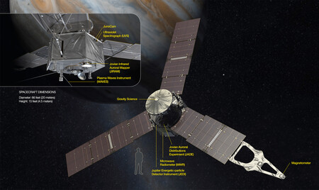 Juno Spacecraft And Its Science Instruments Artist S View