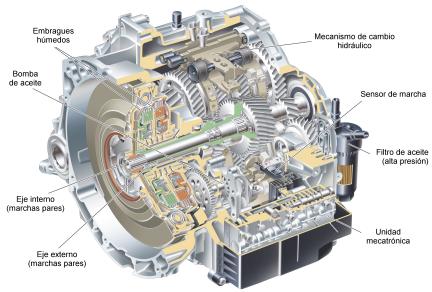 Nueva caja de cambios automática para los Volvo diesel