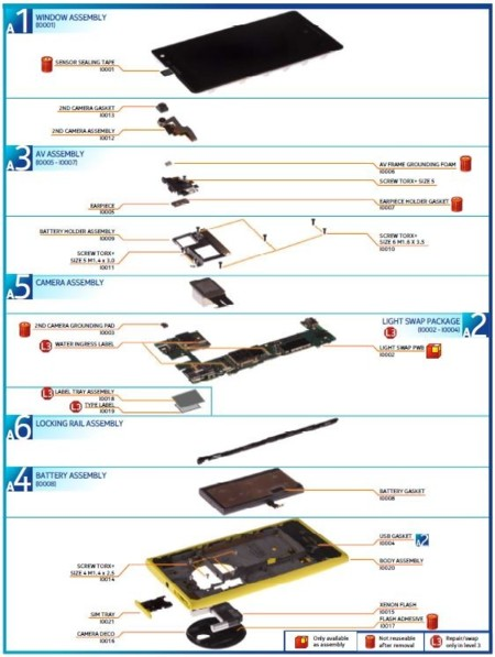 nokia lumia 1020 teardown