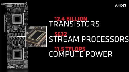 AMD_Radeon_R9_295X2_dual-GPU_5623_SPs