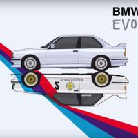 Video: La evolución de dos iconos alemanes, BMW Serie 3 y Porsche 911
