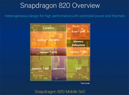 Qualcomm lo confirma: no habrá Snapdragon 820 hasta 2016
