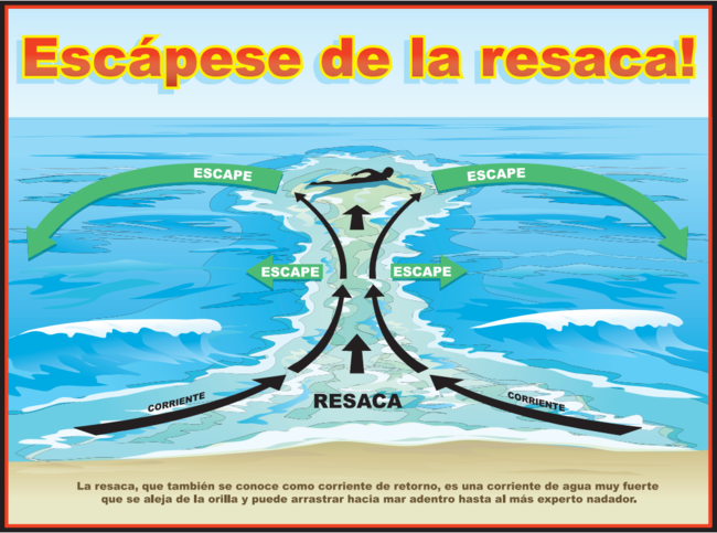 resaca-mar-playa