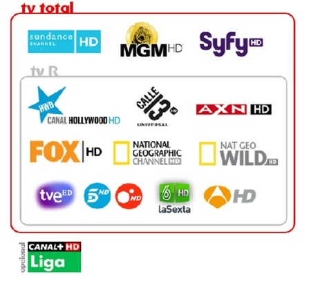 Canales HD disponibles en R