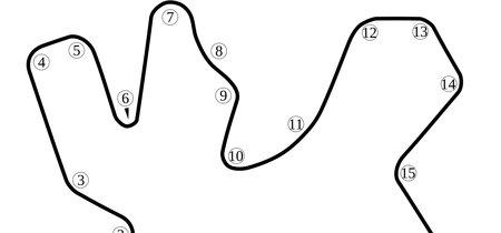 MotoGP Catar 2018: horarios y dónde ver las carreras en directo