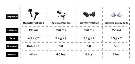 Huawei Tabla Comparativa6