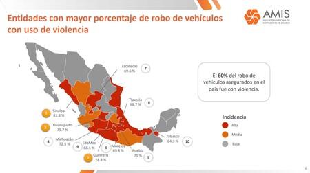 Autos Robados Mexico
