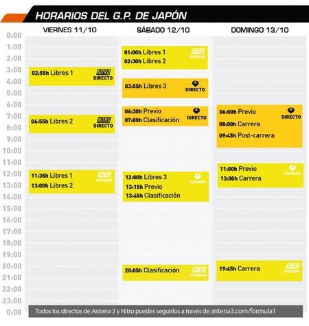 Horario GP Japón