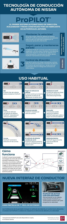 Nissan Propilot Infografía