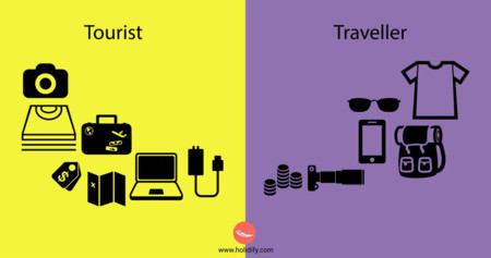 Differences Traveler Tourist Holidify 23 880